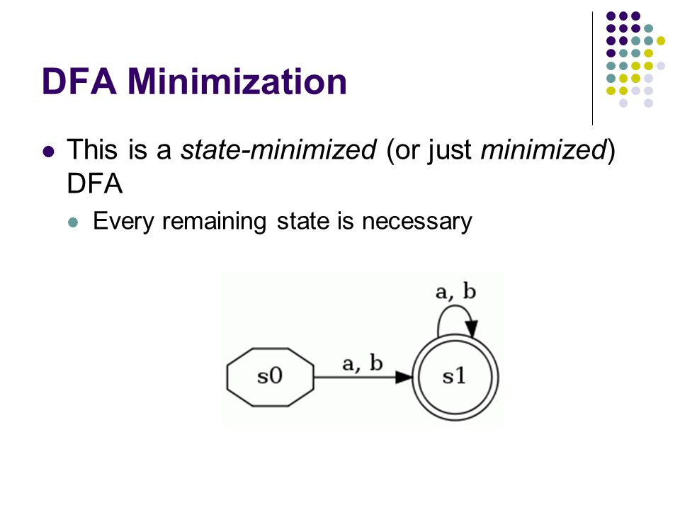 DFA Minimization The task of DFA minimization, then, is to automatically transform a given DFA into a state-minimized DFA Several algorithms and variants are known Note that this also in effect can minimize an NFA (since we know algorithm to convert NFA to DFA)