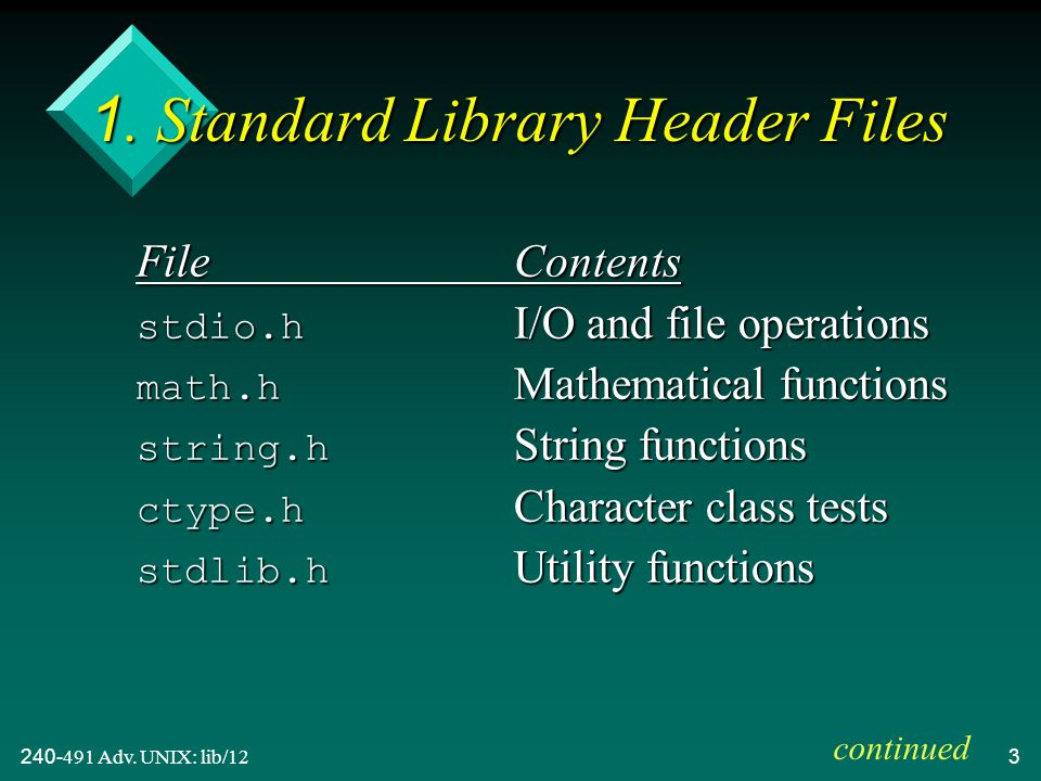 240-491 Adv. UNIX: lib/123 1. Standard Library Header Files FileContents stdio.h I/O and file operations math.h Mathematical functions string.h String