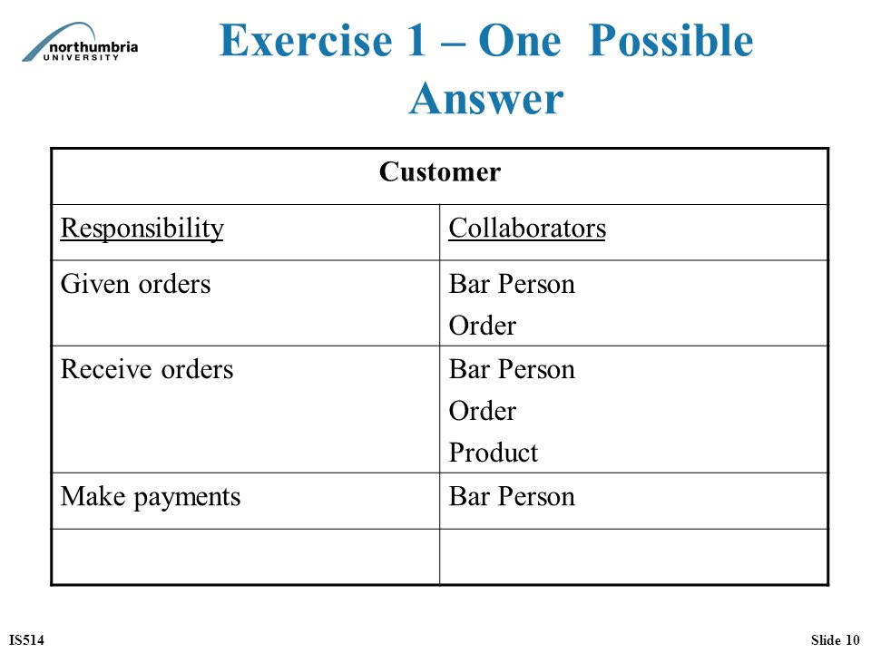 IS514Slide 10 Exercise 1 – One Possible Answer Customer ResponsibilityCollaborators Given ordersBar Person Order Receive ordersBar Person Order Produc