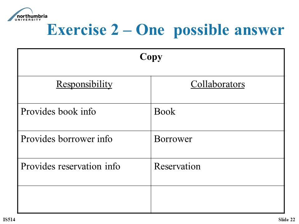 IS514Slide 22 Exercise 2 – One possible answer Copy ResponsibilityCollaborators Provides book infoBook Provides borrower infoBorrower Provides reserva