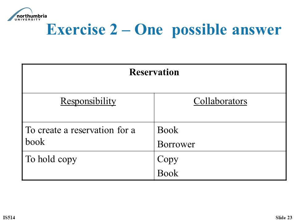 IS514Slide 23 Exercise 2 – One possible answer Reservation ResponsibilityCollaborators To create a reservation for a book Book Borrower To hold copyCo