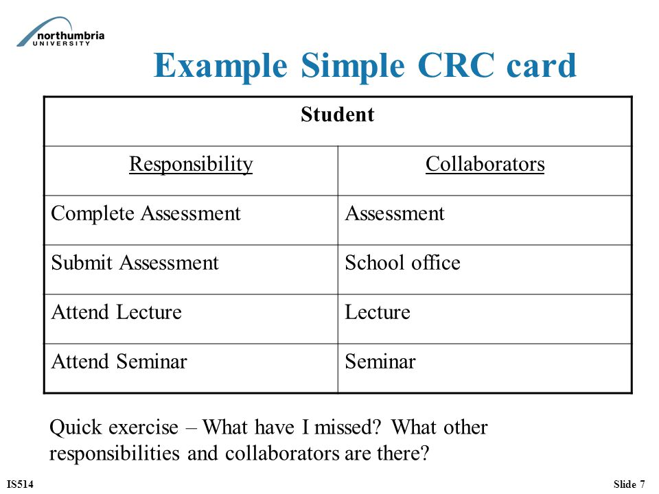 IS514Slide 7 Example Simple CRC card Student ResponsibilityCollaborators Complete AssessmentAssessment Submit AssessmentSchool office Attend LectureLe