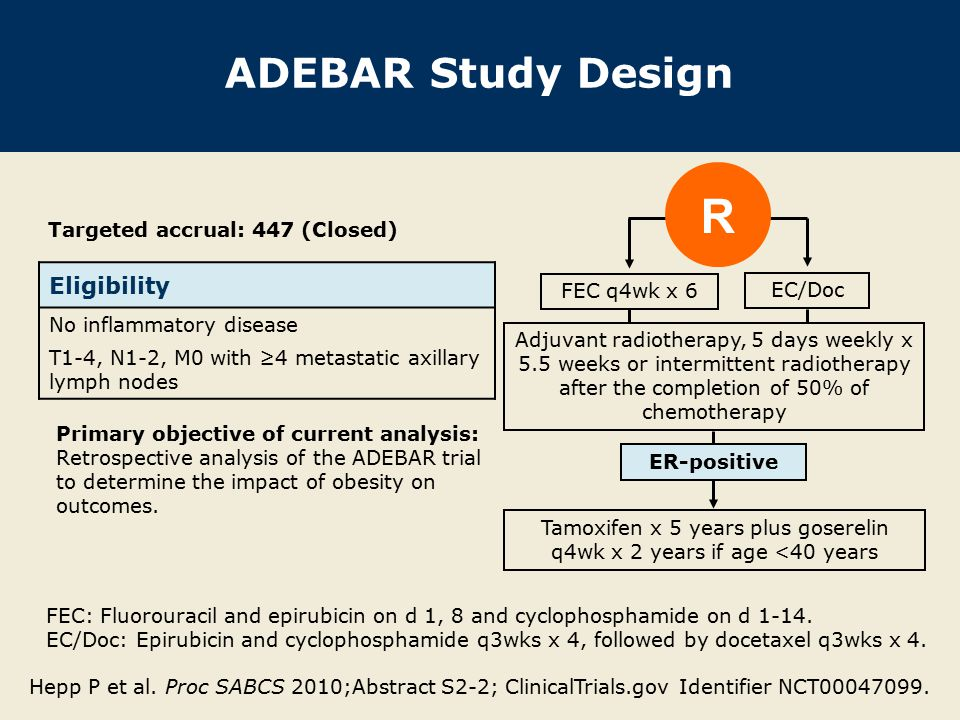 ADEBAR Study Design FEC: Fluorouracil and epirubicin on d 1, 8 and cyclophosphamide on d 1-14. EC/Doc: Epirubicin and cyclophosphamide q3wks x 4, foll