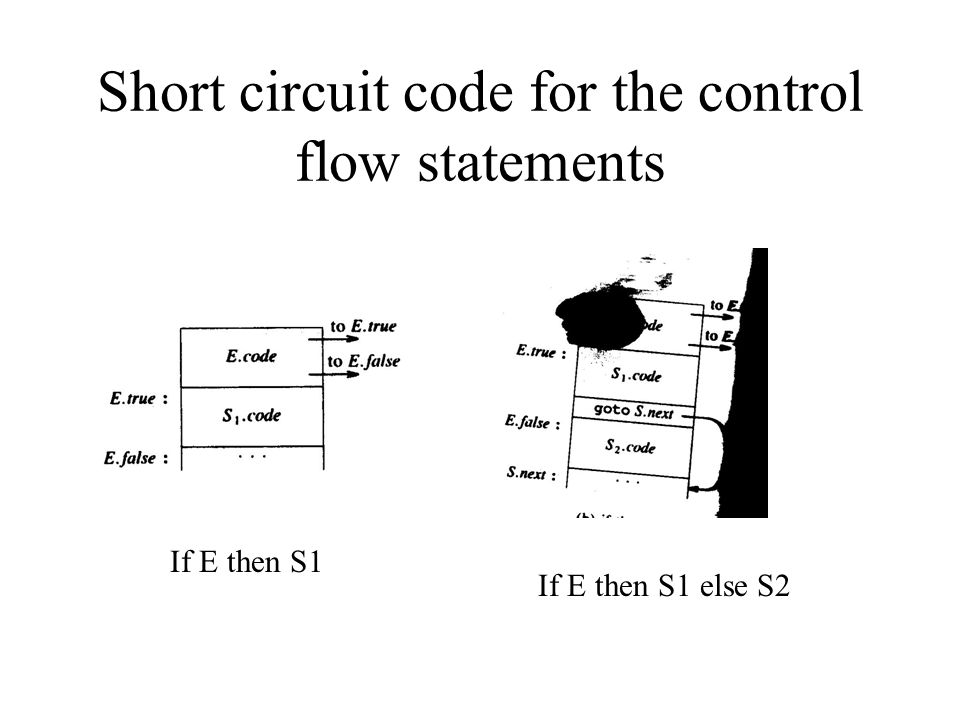 Short circuit code for the control flow statements If E then S1 If E then S1 else S2