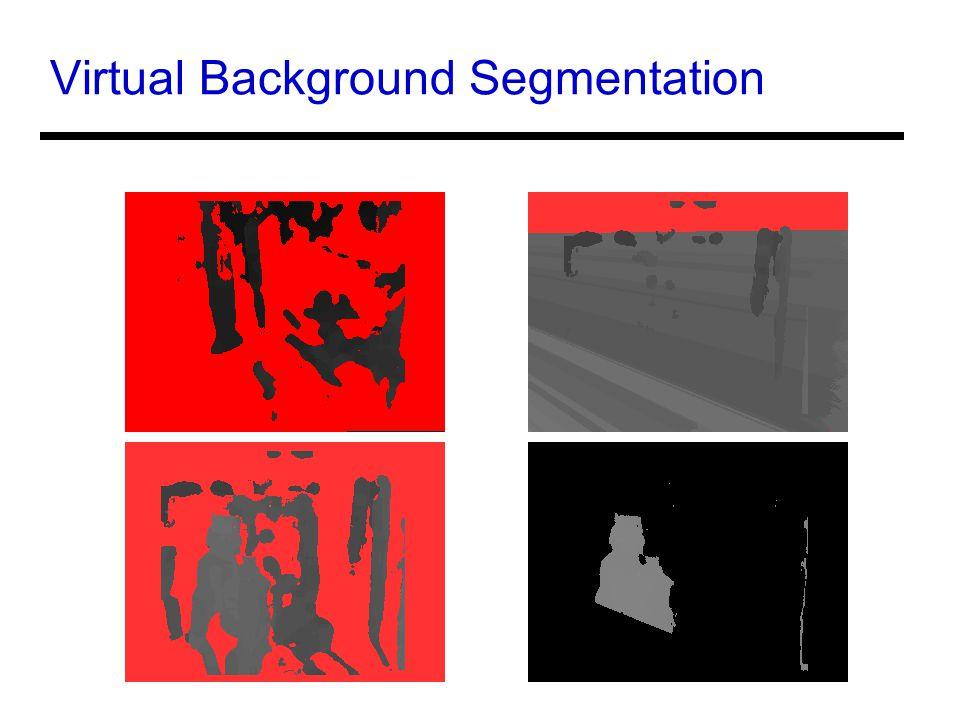 Virtual Background Segmentation