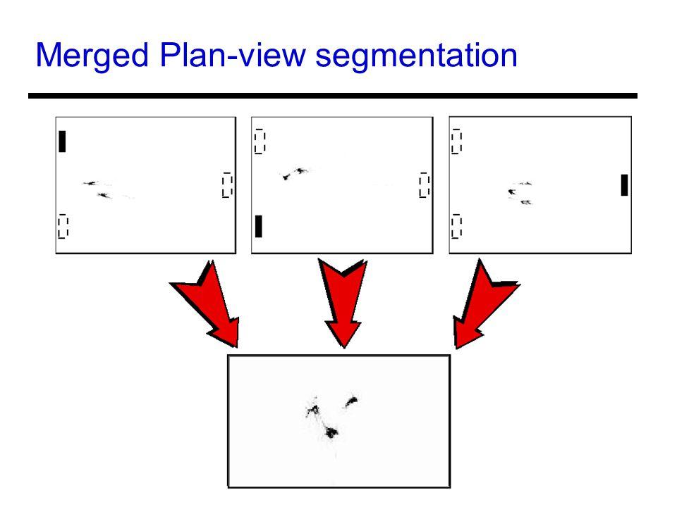 Merged Plan-view segmentation