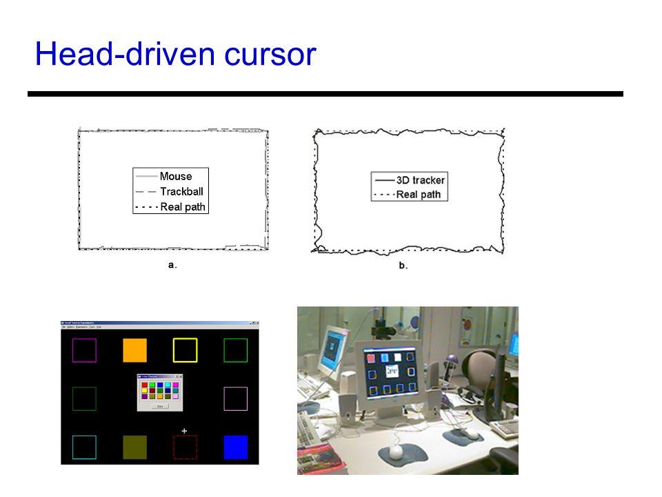 Head-driven cursor