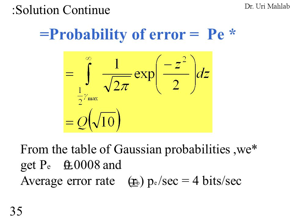 =Probability of error = Pe * From the table of Gaussian probabilities,we* get P e 0.0008 and Average error rate (r b ) p e /sec = 4 bits/sec :Solution Continue 35 Dr.