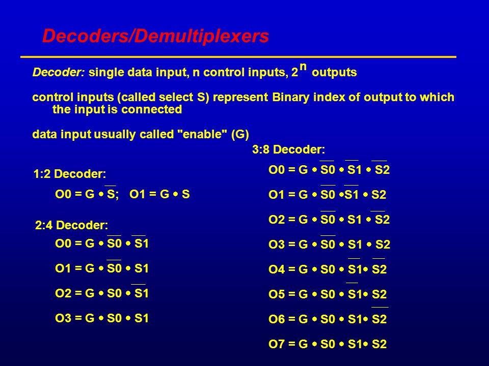 Alternative Implementations 1:2 Decoder, Active High Enable 1:2 Decoder, Active Low Enable 2:4 Decoder, Active High Enable 2:4 Decoder, Active Low Enable Decoders/Demultiplexers