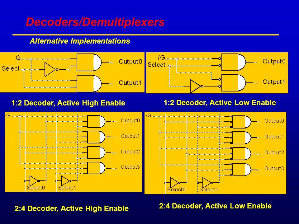 Alternative Implementations 1:2 Decoder, Active High Enable 1:2 Decoder, Active Low Enable 2:4 Decoder, Active High Enable 2:4 Decoder, Active Low Ena