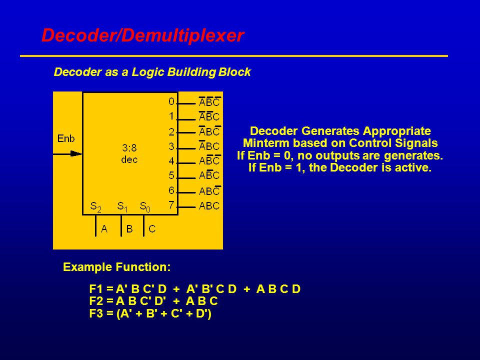 Decoder Generates Appropriate Minterm based on Control Signals If Enb = 0, no outputs are generates. If Enb = 1, the Decoder is active. Decoder as a L