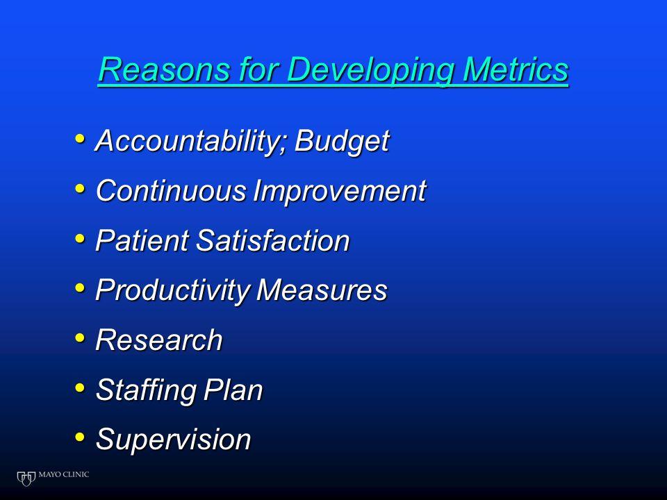 Part C. Metrics Why record chaplain activity? Why record chaplain activity? What is measured, counted, reported? What is measured, counted, reported?