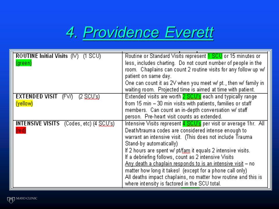 4. Providence Everett