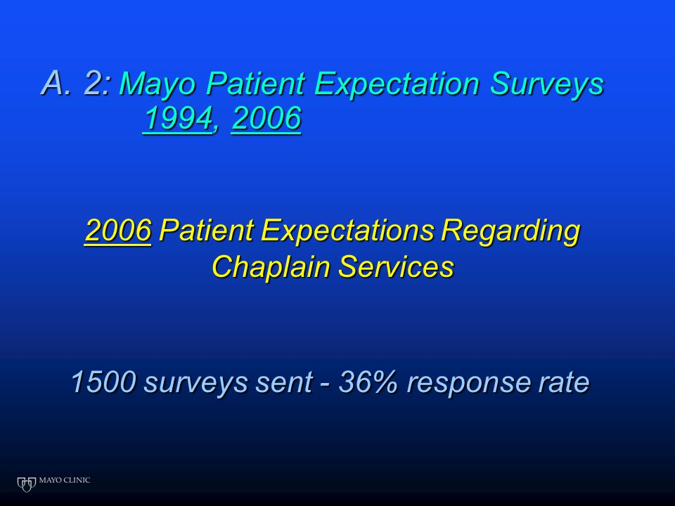 1994 Patient Expectation of a Chaplain Visit 48% expected to see a chaplain without having to request a visit 48% expected to see a chaplain without h