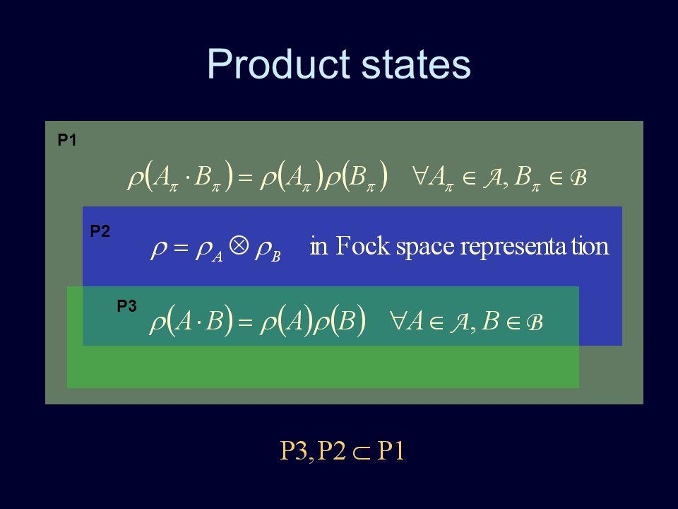 Product states P3 P2 P1