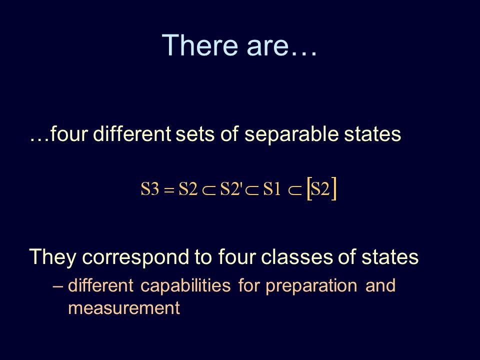 There are… …four different sets of separable states They correspond to four classes of states –different capabilities for preparation and measurement