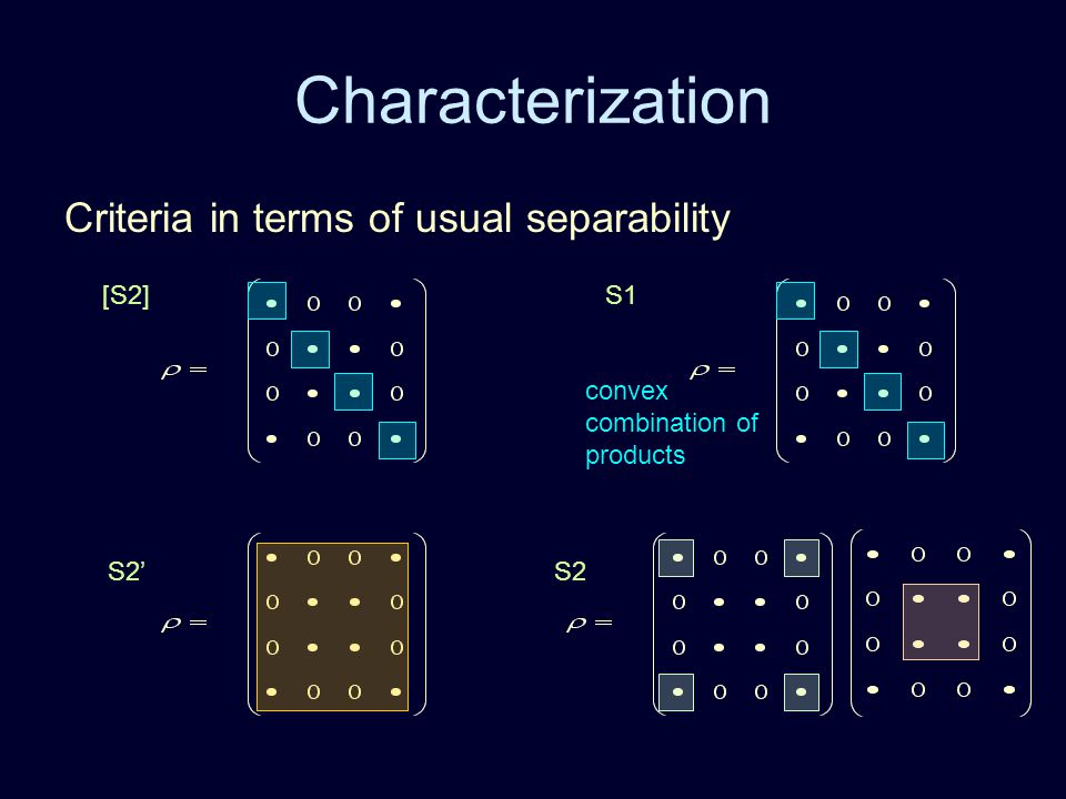 Characterization Criteria in terms of usual separability [S2]S1 S2'S2 convex combination of products