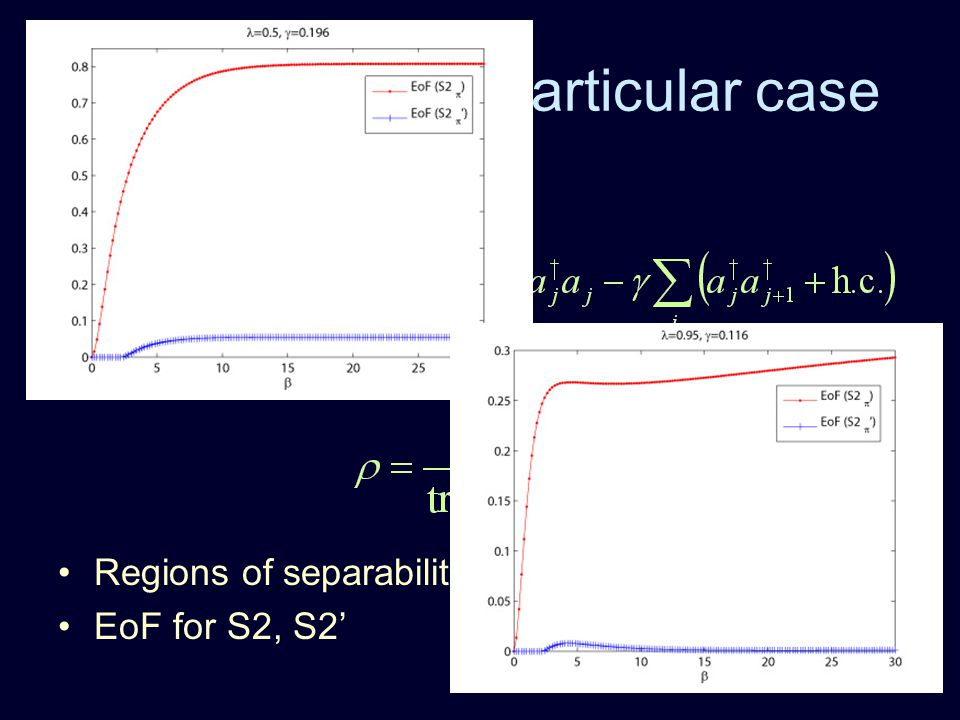 Application to a particular case Fermionic Hamiltonian Reduced 2-mode density matrix calculated from Regions of separability as a function of ,,  EoF for S2, S2'