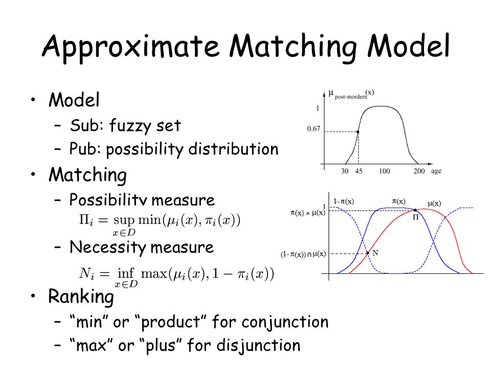 Model –Sub: fuzzy set –Pub: possibility distribution Matching –Possibility measure –Necessity measure Ranking – min or product for conjunction – max or plus for disjunction Approximate Matching Model