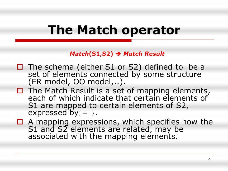 35 personal contribution  A prototype Datalog program designed to implement a composite matcher.