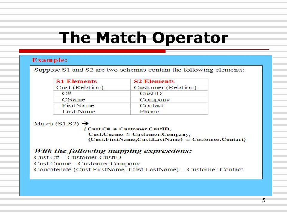 16 Generic Match Architecture Tool 1 (Portal Schemas) Tool 2 ( E-business Schemas) Tool 3 (DWH Schemas) Tool 4 (DB Schemas) Generic Match Implementation Schema import / export Internal Schema Representation Global Libraries (dictionaries, schemas,..)