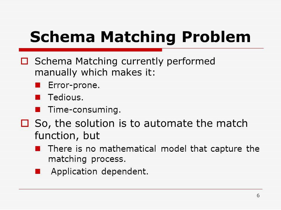 7 Schema Matching Applications  Schema Integration.