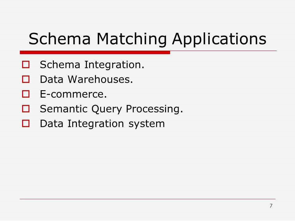 18 Classification of schema matching approaches Schema Matching Approaches Combine Matcher Individual Matcher Schema BasedInstance Based Element Level Structure Level Linguistic Constraint Element Level Linguistic Constraint Hybrid Matcher Composite Matcher AutomaticManual