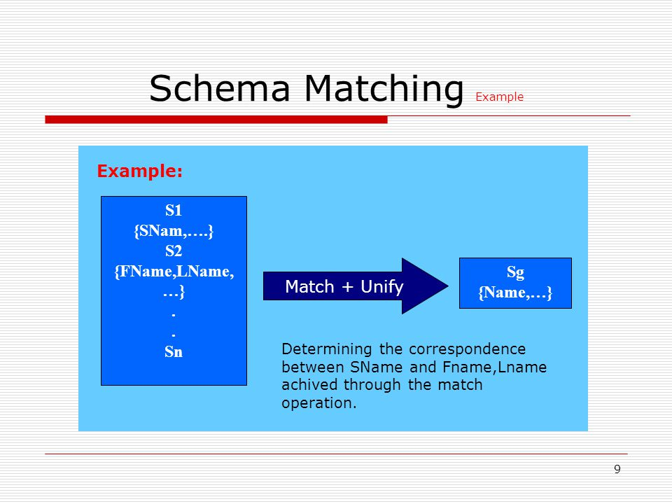 20 Granularity of match  Element level matching: for each element in the first schema, determines the matching elements in the second schema.