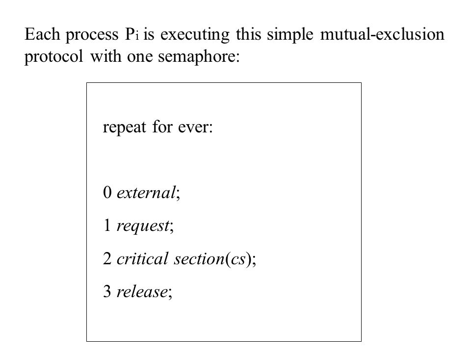 Each process P i is executing this simple mutual-exclusion protocol with one semaphore: repeat for ever: 0 external; 1 request; 2 critical section(cs); 3 release;