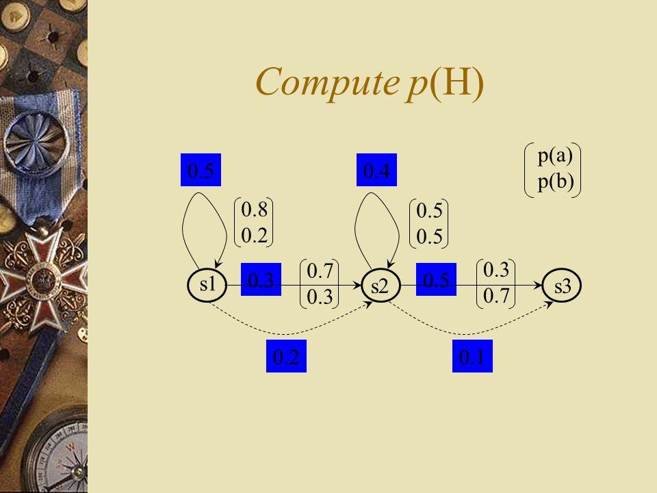 Compute p(H) s1 s3 0.5 0.3 0.2 0.4 p(a) p(b) 0.5 0.7 0.3 0.5 0.1 s2 0.3 0.7 0.8 0.2