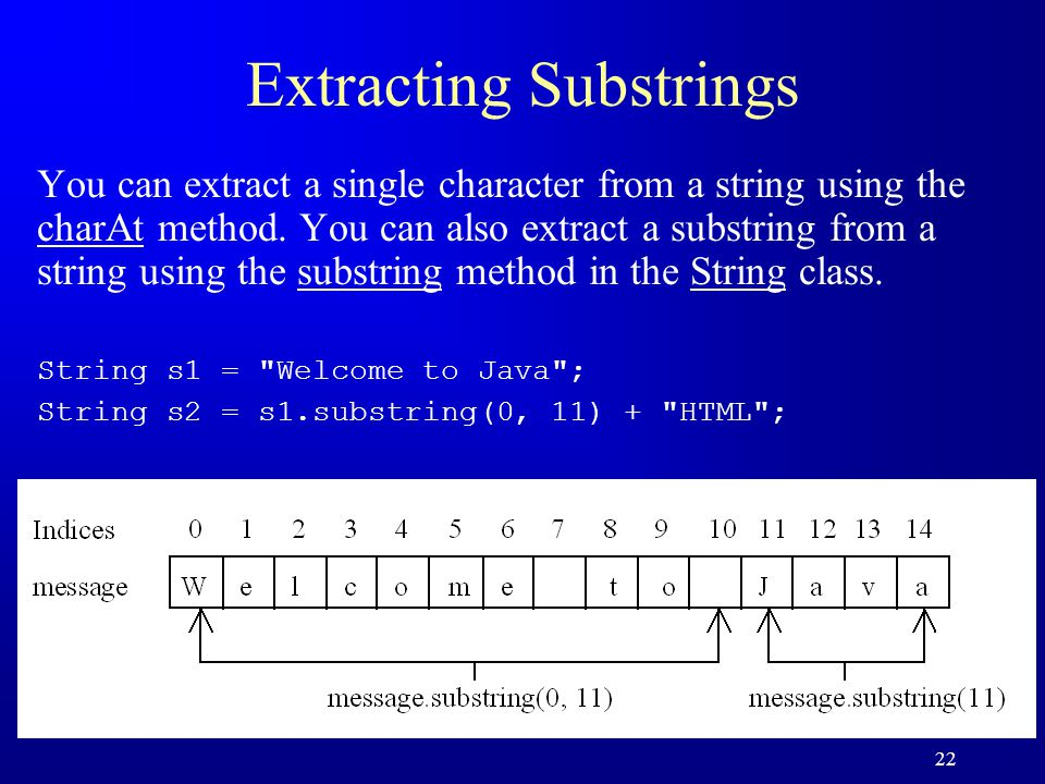 22 Extracting Substrings You can extract a single character from a string using the charAt method.