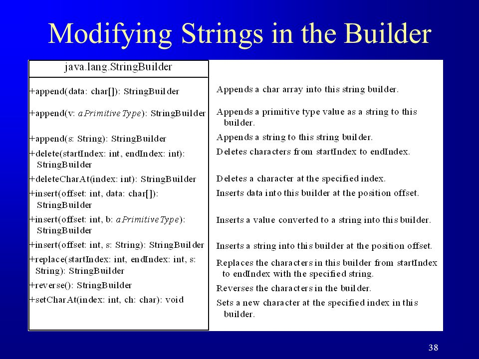 38 Modifying Strings in the Builder
