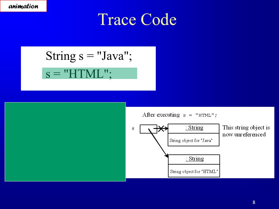 8 Trace Code String s =