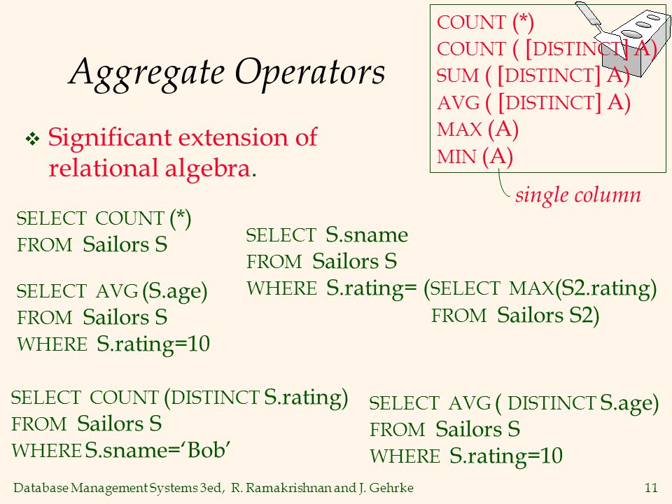 Database Management Systems 3ed, R. Ramakrishnan and J. Gehrke11 Aggregate Operators  Significant extension of relational algebra. COUNT (*) COUNT (