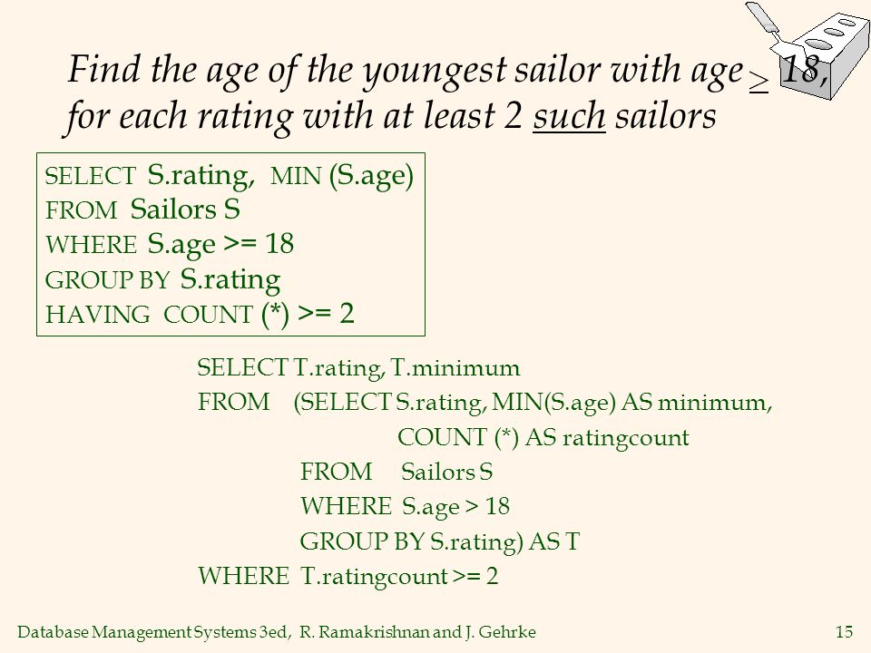 Database Management Systems 3ed, R. Ramakrishnan and J. Gehrke15 Find the age of the youngest sailor with age 18, for each rating with at least 2 such