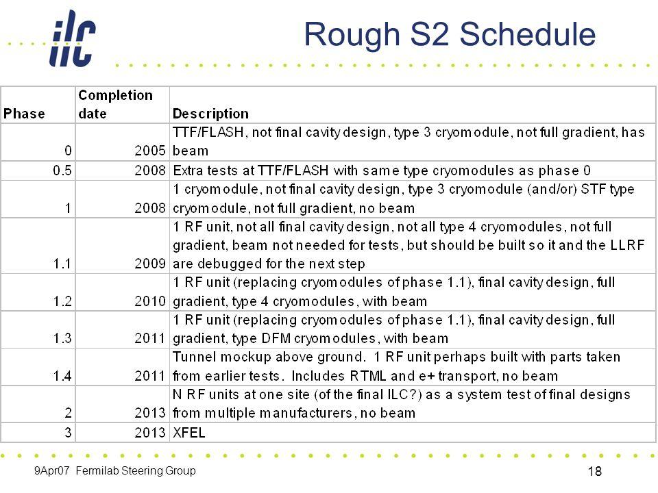 9Apr07 Fermilab Steering Group 18 Rough S2 Schedule