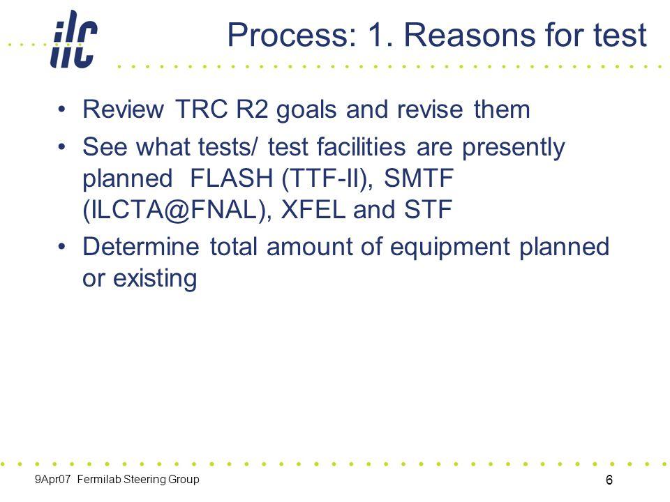 9Apr07 Fermilab Steering Group 6 Process: 1.