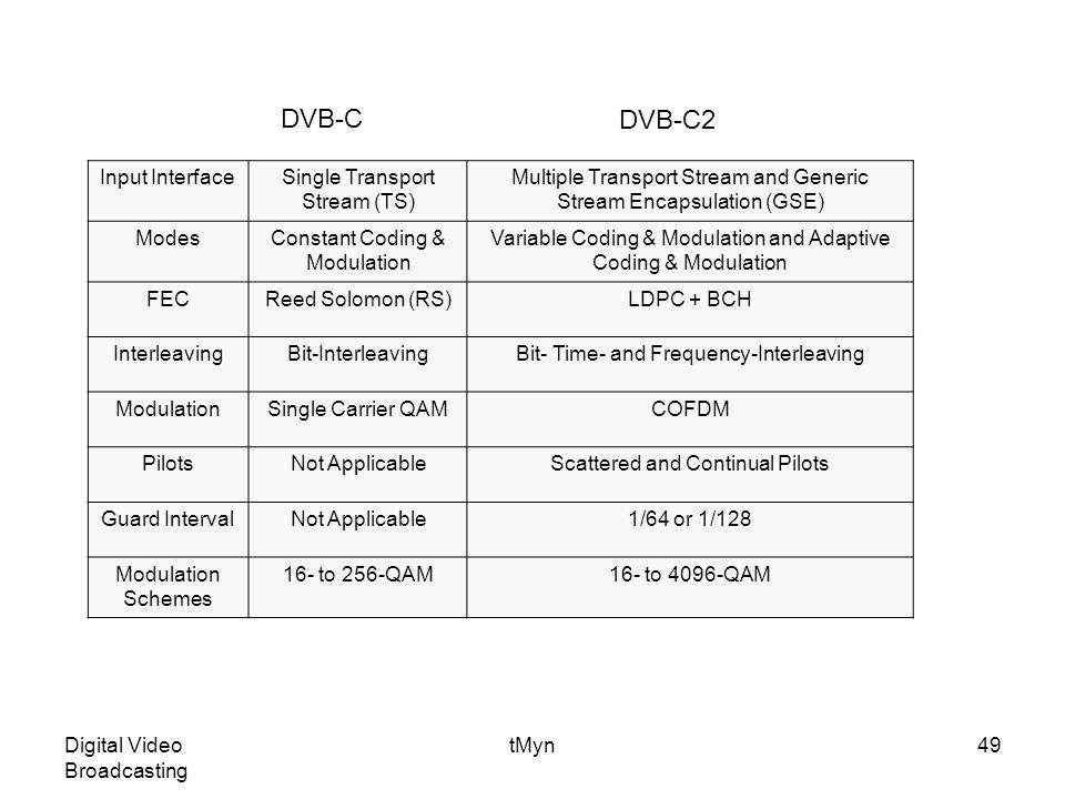 Digital Video Broadcasting tMyn49 The final DVB-C2 specification was approved by the DVB Steering Board in April 2009.