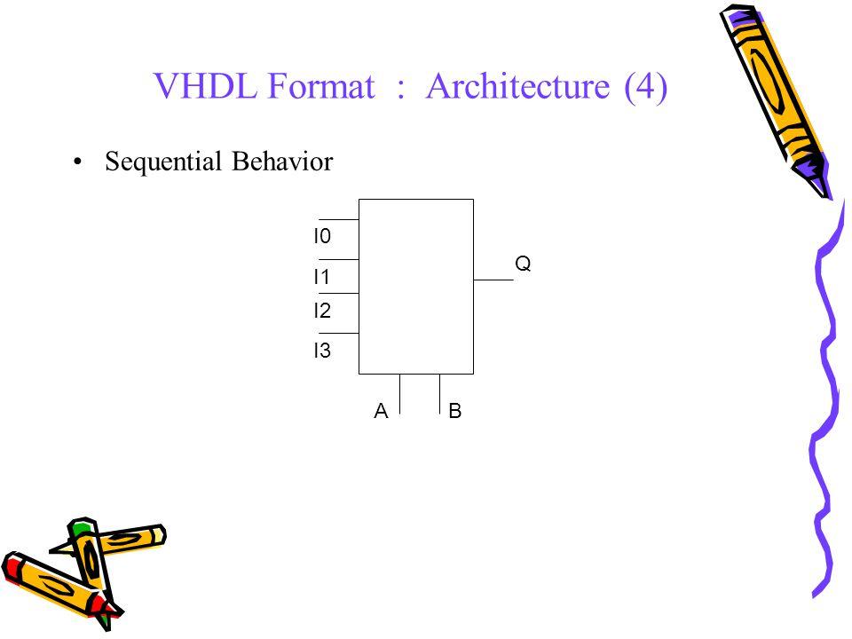 VHDL Format : Architecture (4) Sequential Behavior I0 I1 I2 I3 AB Q