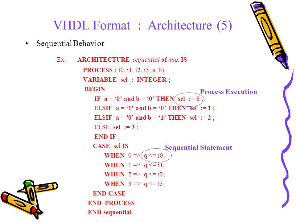 VHDL Format : Architecture (5) Sequential Behavior Ex.