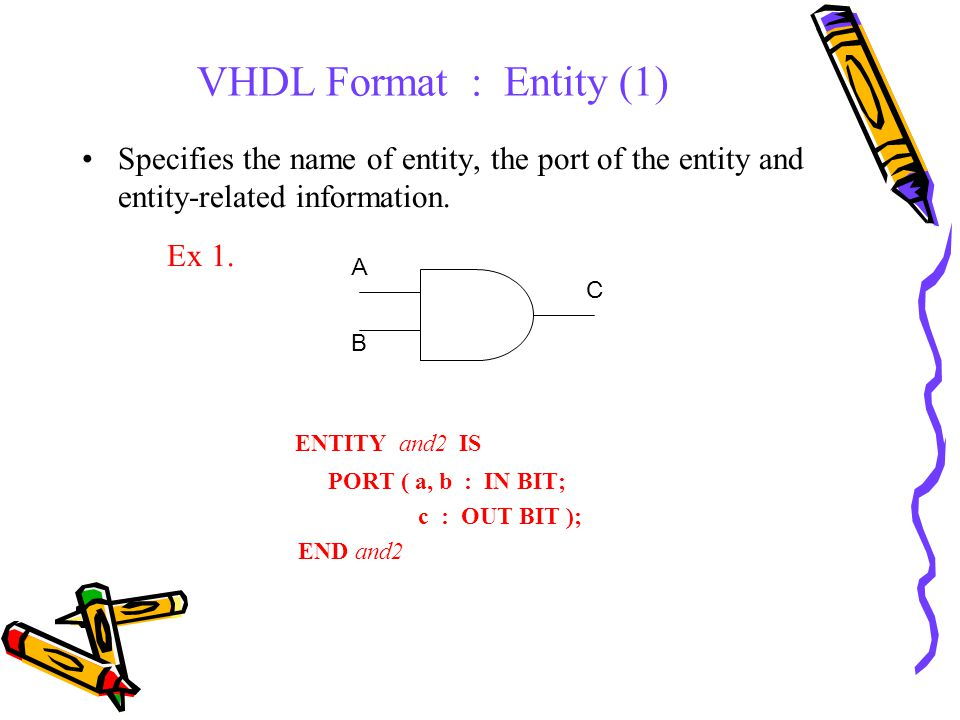 VHDL Format : Entity (1) Specifies the name of entity, the port of the entity and entity-related information.