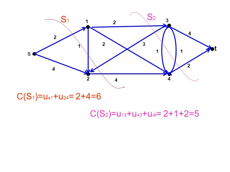 3 t 4 1 2 s 2 1 4 23 2 1 4 2 4 1 C(S 2 )=u 13 +u 43 +u 4t = 2+1+2=5 S1S1 S2S2