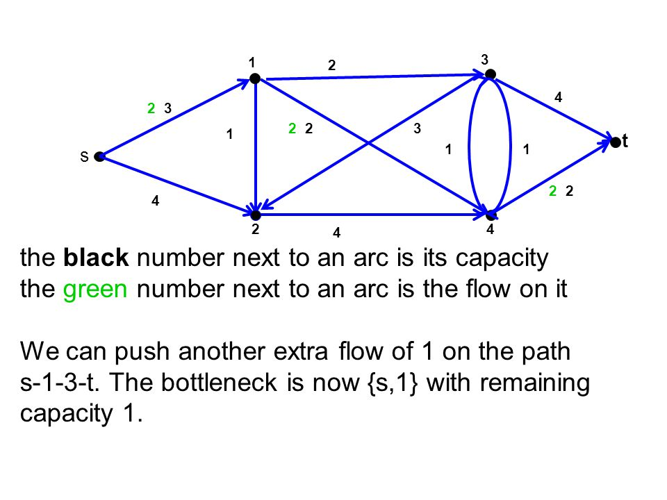 3 t 4 1 2 s 2 1 4 23 2 1 4 2 4 1 An s-t cut is defined by a set S of the nodes with s in S and t not in S Size of cut S is the sum of the capacities on the arcs from S to N\S.