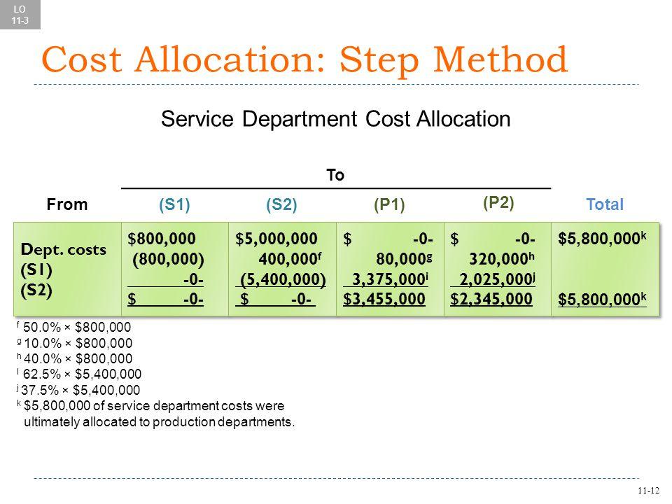 11-12 Cost Allocation: Step Method Dept.costs (S1) (S2) Dept.