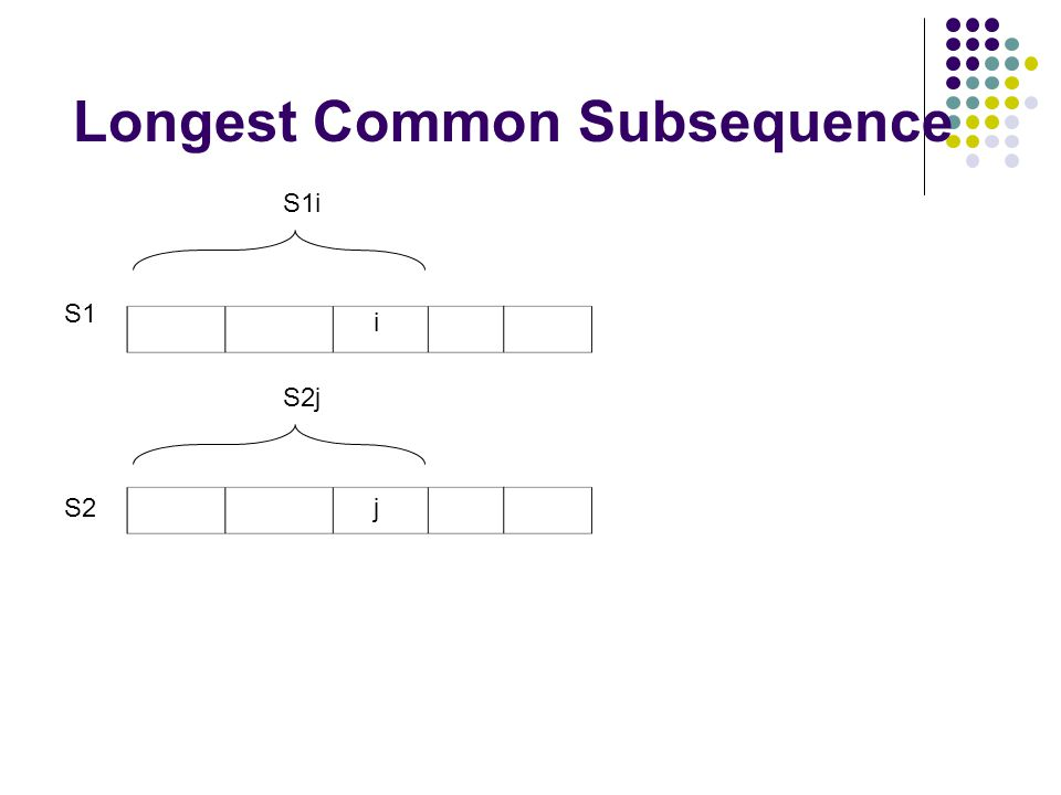 Longest Common Subsequence S1 S2 i j S1i S2j