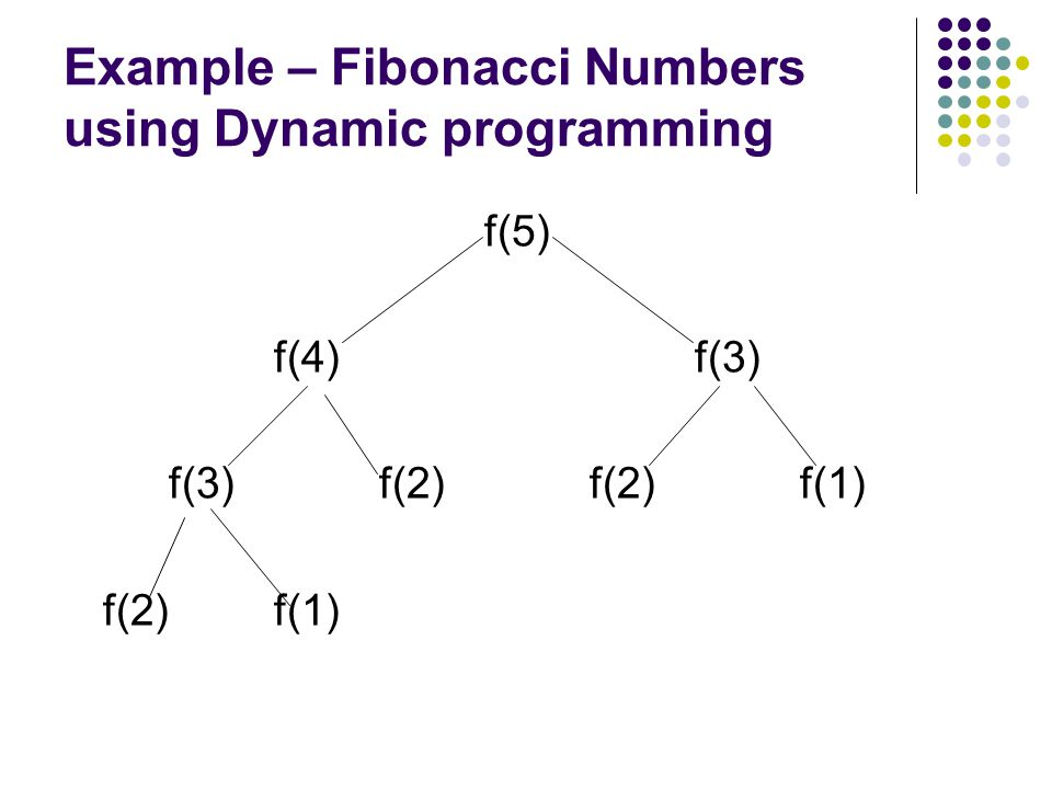 Example – Fibonacci Numbers using Dynamic programming f(5) f(4)f(3) f(3)f(2)f(2)f(1) f(2)f(1)