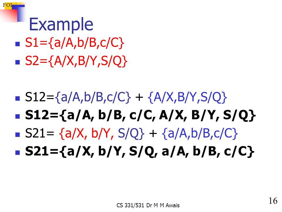 16 FOL CS 331/531 Dr M M Awais Example S1={a/A,b/B,c/C} S2={A/X,B/Y,S/Q} S12={a/A,b/B,c/C} + {A/X,B/Y,S/Q} S12={a/A, b/B, c/C, A/X, B/Y, S/Q} S21= {a/X, b/Y, S/Q} + {a/A,b/B,c/C} S21={a/X, b/Y, S/Q, a/A, b/B, c/C}