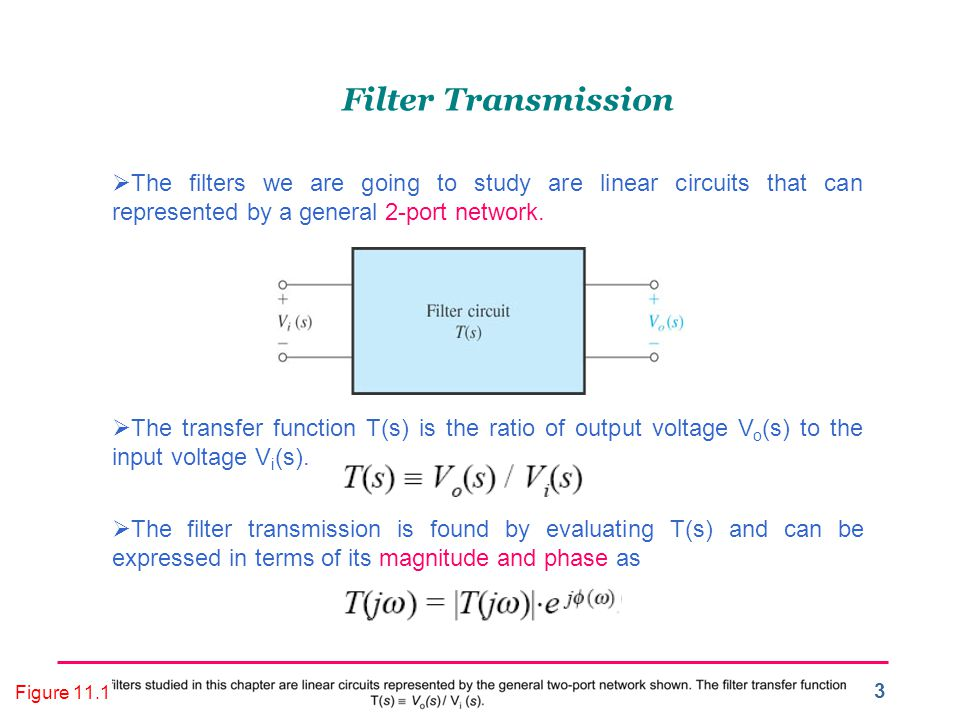 14 Butterworth Filters (2)  It can be shown that the first 2N-1 derivatives of |T| relative to w are zero at w =0.