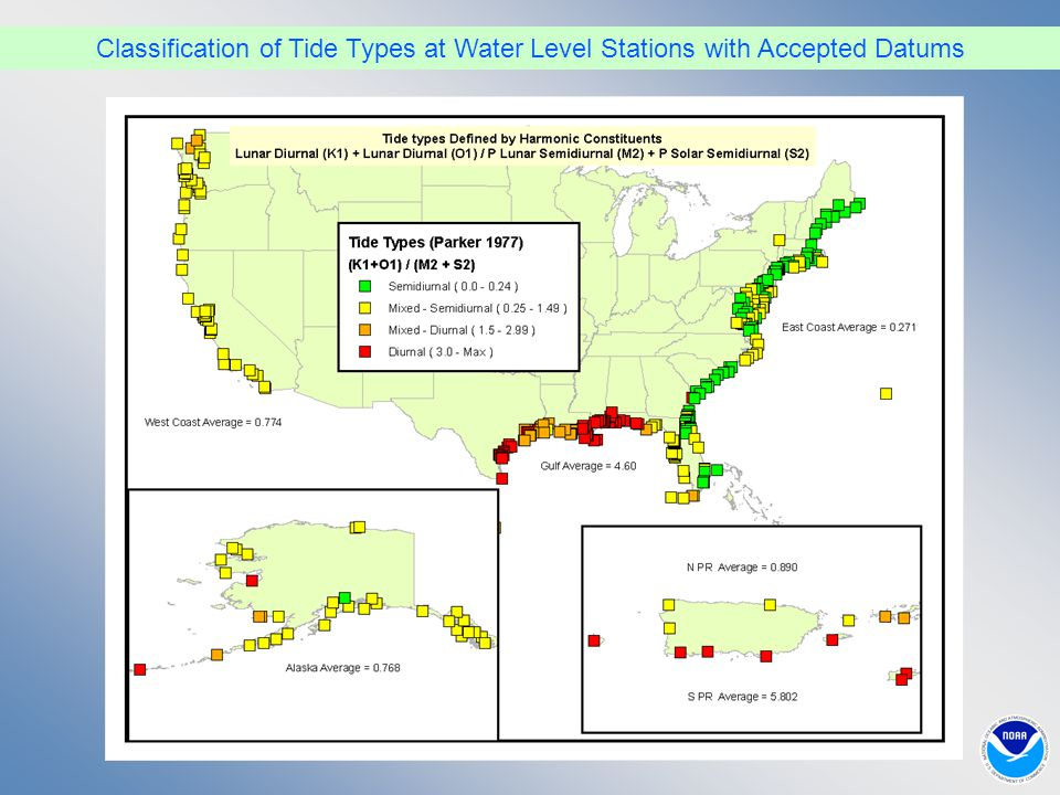 Classification of Tide Types at Water Level Stations with Accepted Datums