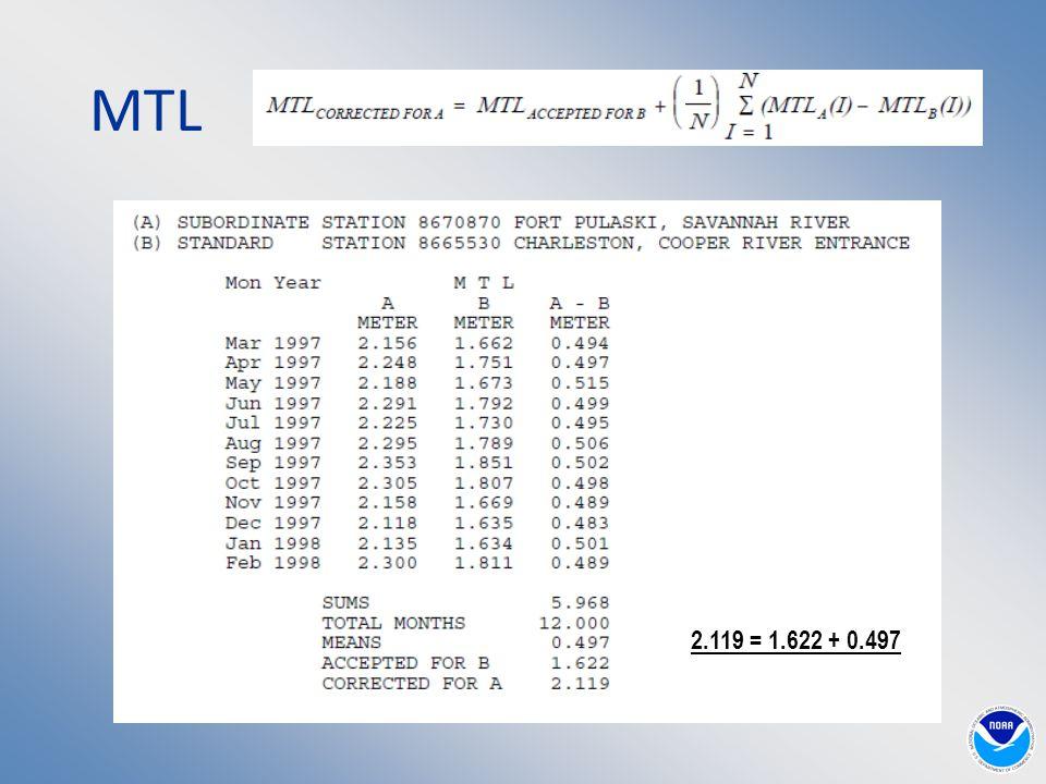 MTL 2.119 = 1.622 + 0.497